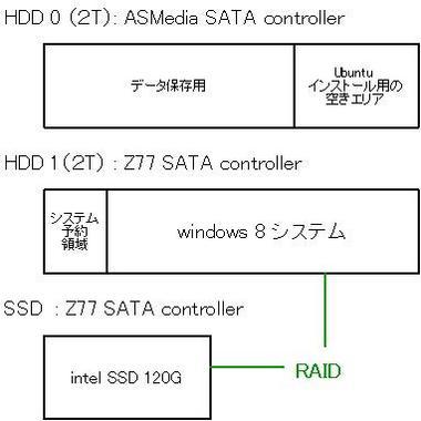 HDD割り当て002.jpg
